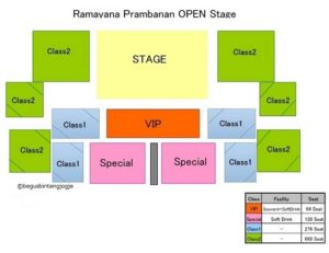 Layout Open Stage Ramayana