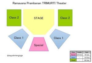 Layout Indoor Stage Ramayana